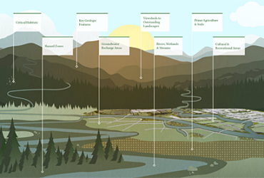 greeninfrastructure illustration